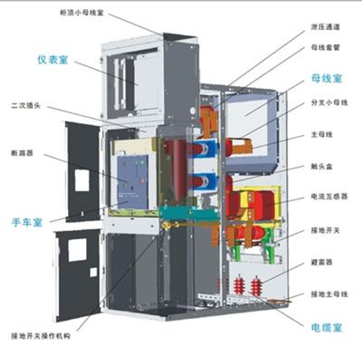 KYN28-产品特点_副本.jpg